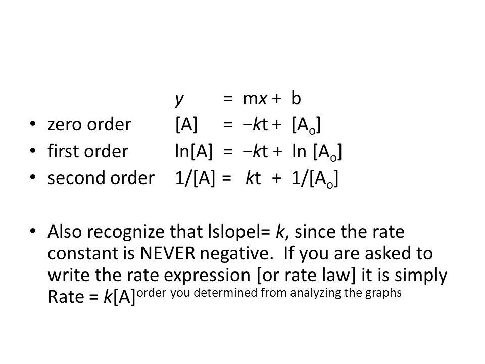 y = mx + b zero order [A] = −kt + [Ao] first order ln[A] = −kt + ln [Ao] second order 1/[A] = kt + 1/[Ao]